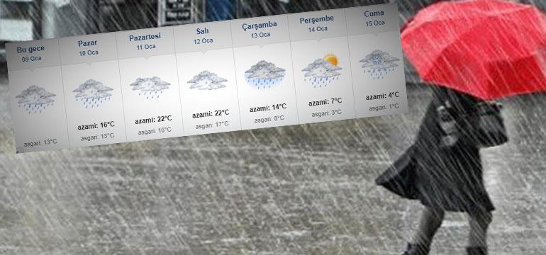 Hepsi yanılıyor olamaz! Bartın'da kış başlıyor