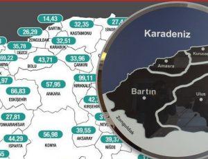 Rakamlar yanıltmasın ama Bartın o listede Türkiye 7'incisi!